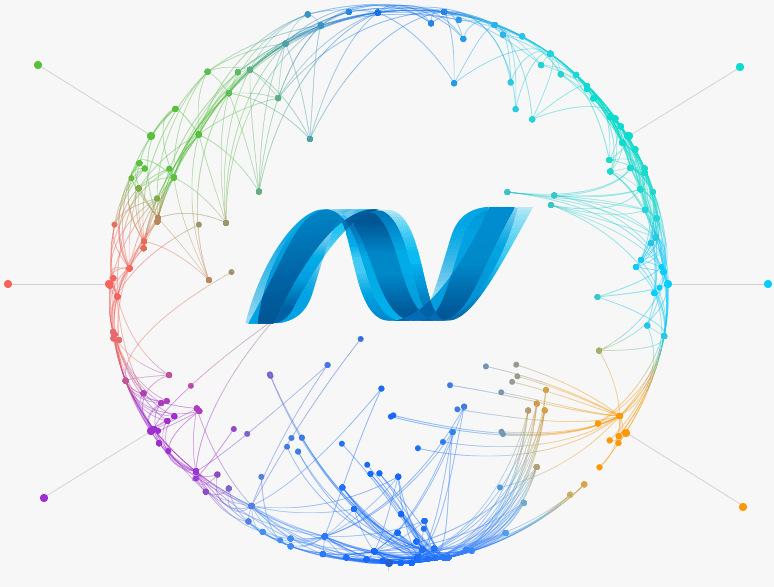 .Net Development 1